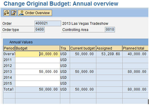 annual-budget