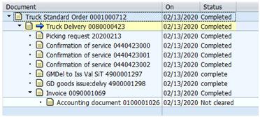 standard_order